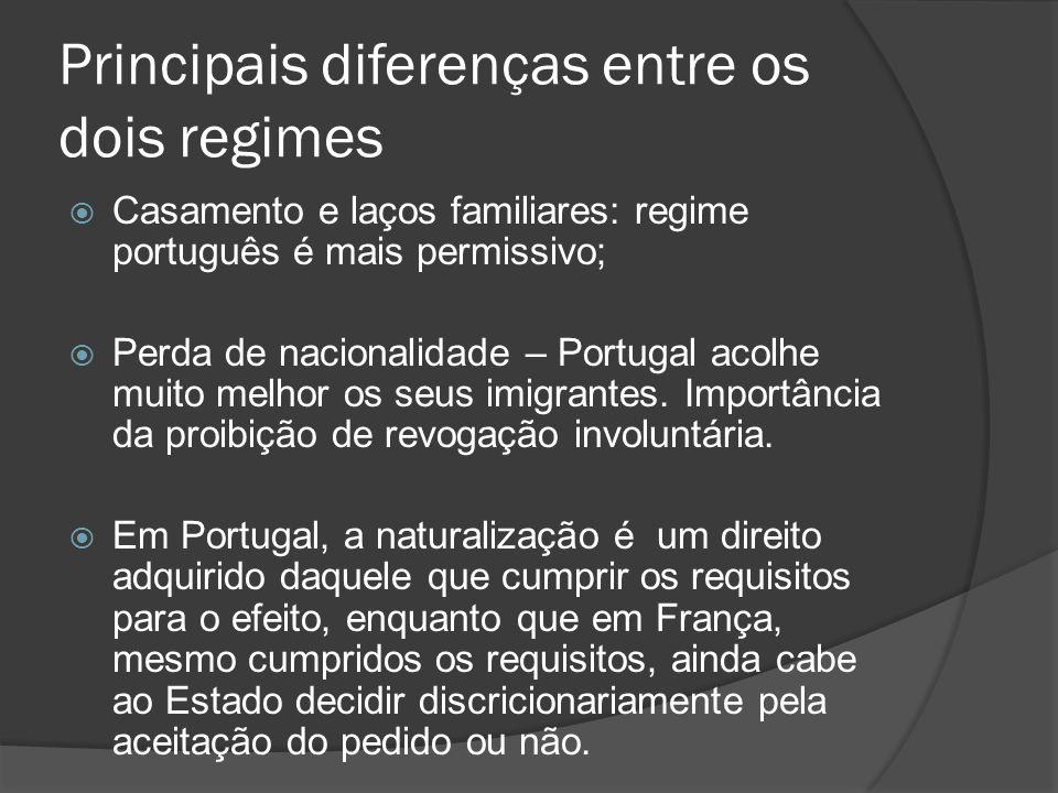 Principais diferenças entre os dois regimes Casamento e laços familiares: regime português é mais permissivo; Perda de nacionalidade – Portugal acolhe