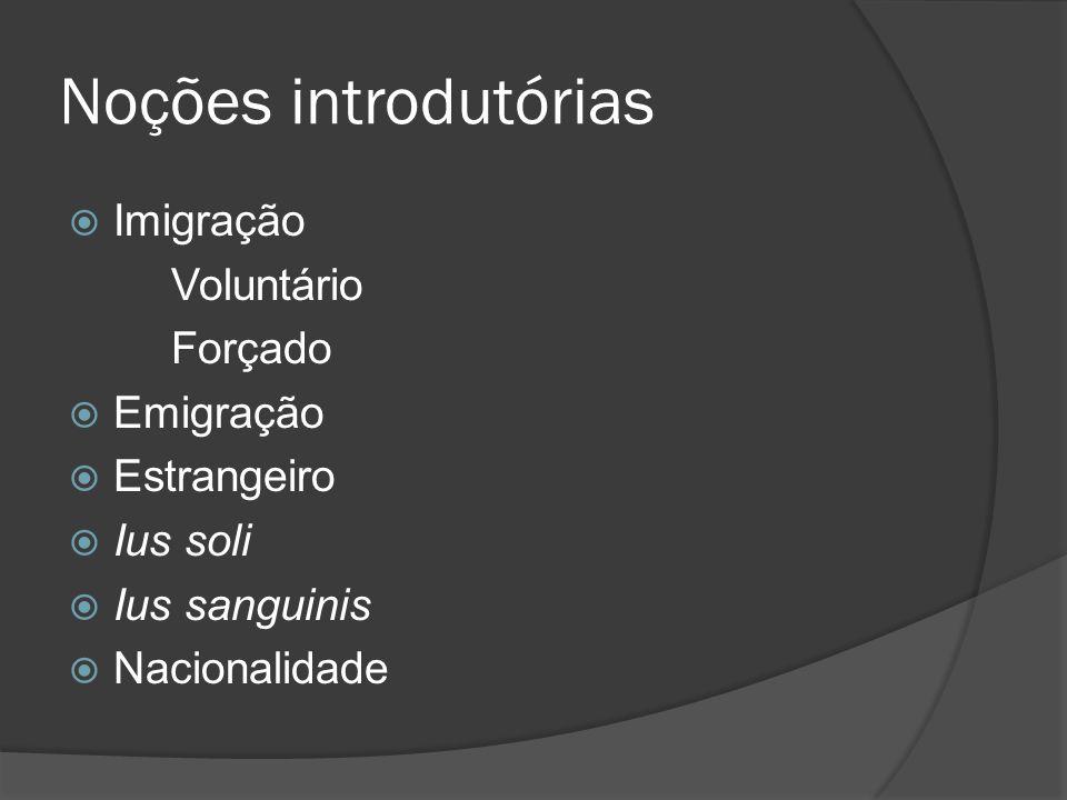 Noções introdutórias Imigração Voluntário Forçado Emigração Estrangeiro Ius soli Ius sanguinis Nacionalidade