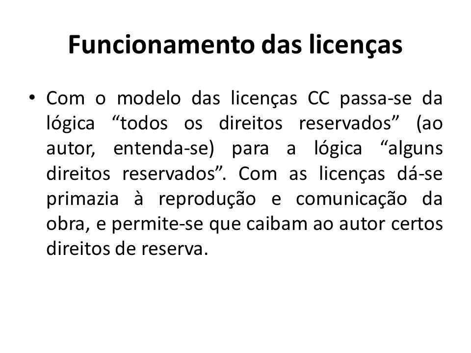 Funcionamento das licenças Com o modelo das licenças CC passa-se da lógica todos os direitos reservados (ao autor, entenda-se) para a lógica alguns di