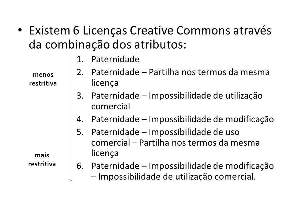 Existem 6 Licenças Creative Commons através da combinação dos atributos: 1.Paternidade 2.Paternidade – Partilha nos termos da mesma licença 3.Paternid