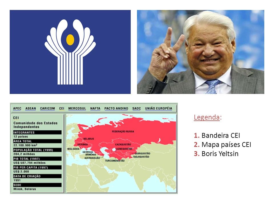 Legenda: 1. Bandeira CEI 2. Mapa países CEI 3. Boris Yeltsin