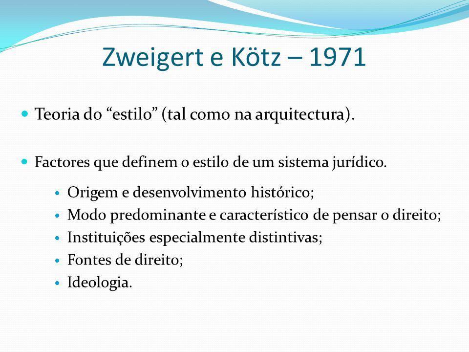 Zweigert e Kötz – 1971 Teoria do estilo (tal como na arquitectura). Factores que definem o estilo de um sistema jurídico. Origem e desenvolvimento his
