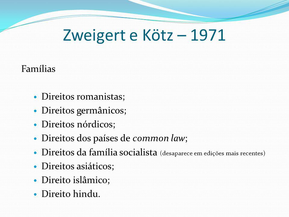 Zweigert e Kötz – 1971 Famílias Direitos romanistas; Direitos germânicos; Direitos nórdicos; Direitos dos países de common law; Direitos da família so
