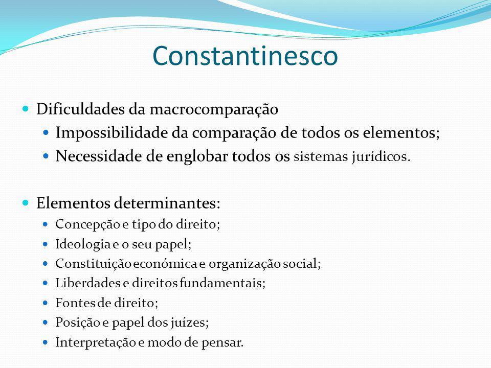Constantinesco Dificuldades da macrocomparação Impossibilidade da comparação de todos os elementos; Necessidade de englobar todos os sistemas jurídico