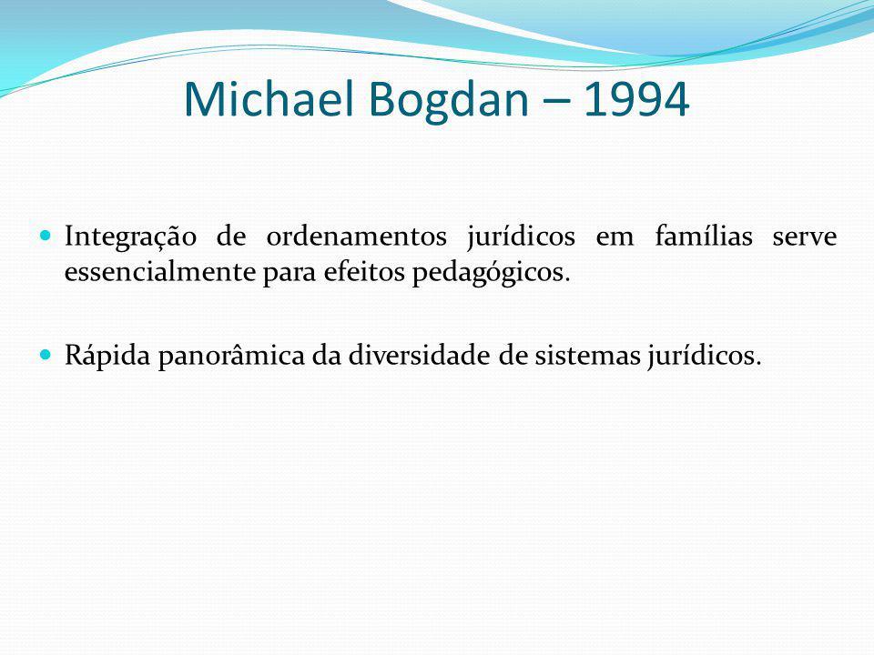 Michael Bogdan – 1994 Integração de ordenamentos jurídicos em famílias serve essencialmente para efeitos pedagógicos. Rápida panorâmica da diversidade