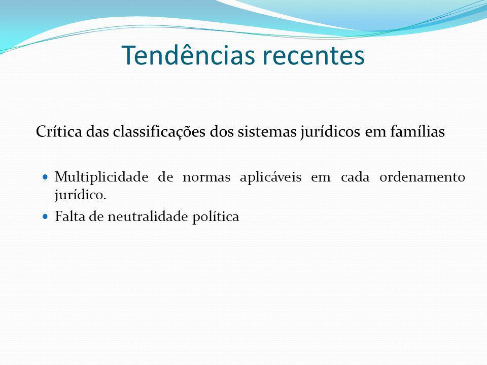 Tendências recentes Crítica das classificações dos sistemas jurídicos em famílias Multiplicidade de normas aplicáveis em cada ordenamento jurídico. Fa