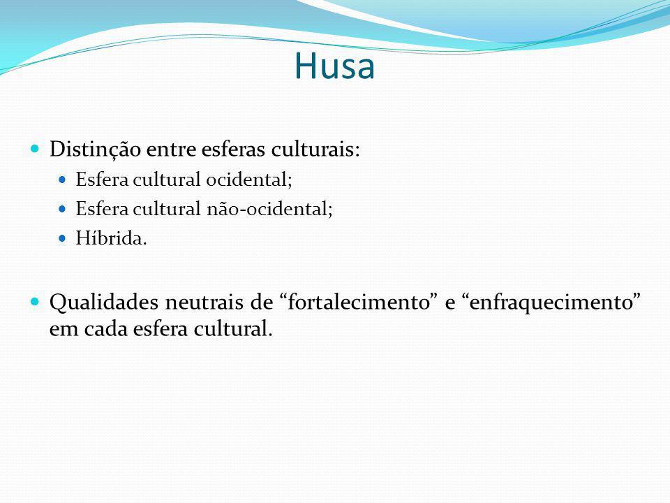 Husa Distinção entre esferas culturais: Esfera cultural ocidental; Esfera cultural não-ocidental; Híbrida. Qualidades neutrais de fortalecimento e enf