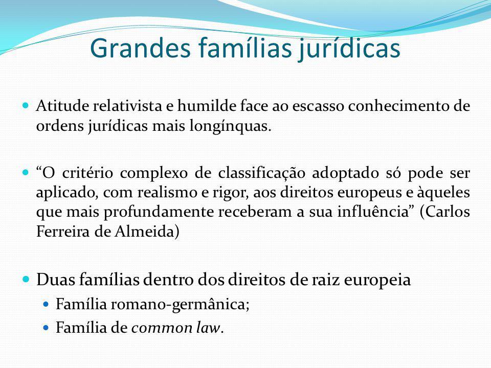 Grandes famílias jurídicas Atitude relativista e humilde face ao escasso conhecimento de ordens jurídicas mais longínquas. O critério complexo de clas
