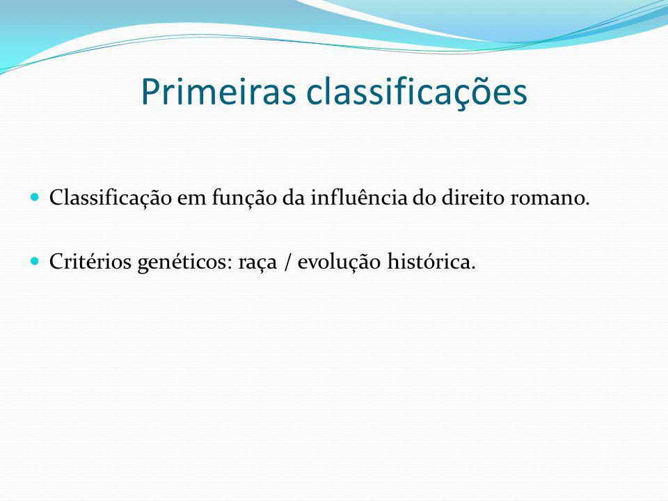 Primeiras classificações Classificação em função da influência do direito romano. Critérios genéticos: raça / evolução histórica.