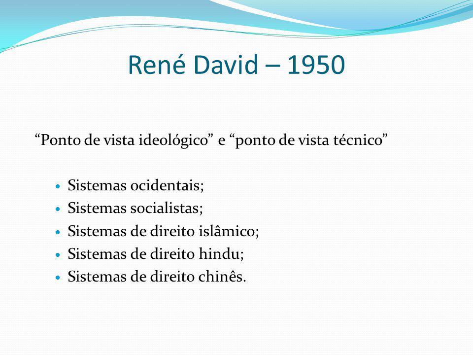 René David – 1950 Ponto de vista ideológico e ponto de vista técnico Sistemas ocidentais; Sistemas socialistas; Sistemas de direito islâmico; Sistemas