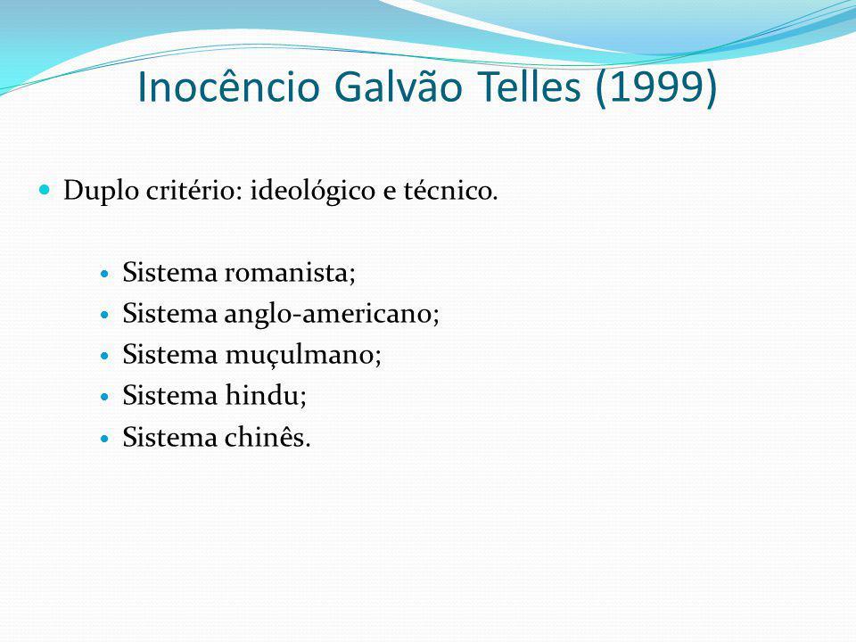 Inocêncio Galvão Telles (1999) Duplo critério: ideológico e técnico. Sistema romanista; Sistema anglo-americano; Sistema muçulmano; Sistema hindu; Sis