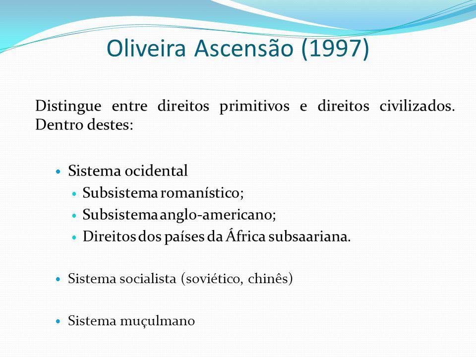 Oliveira Ascensão (1997) Distingue entre direitos primitivos e direitos civilizados. Dentro destes: Sistema ocidental Subsistema romanístico; Subsiste