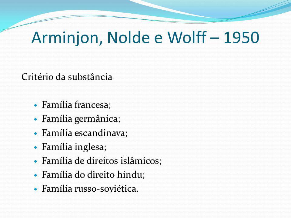 Arminjon, Nolde e Wolff – 1950 Critério da substância Família francesa; Família germânica; Família escandinava; Família inglesa; Família de direitos i