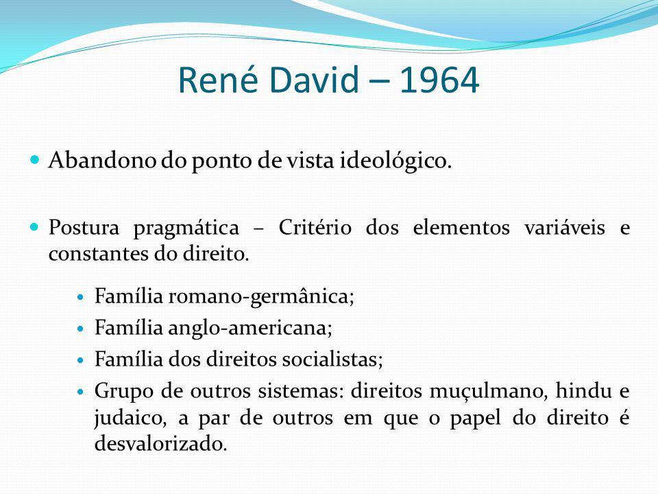 René David – 1964 Abandono do ponto de vista ideológico. Postura pragmática – Critério dos elementos variáveis e constantes do direito. Família romano