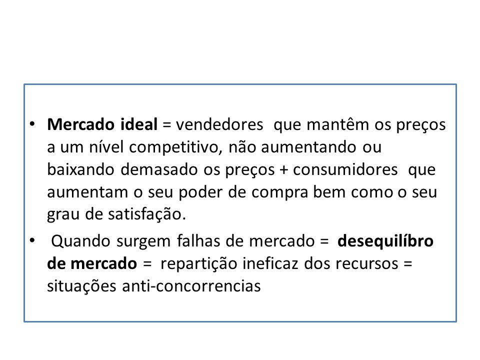 Mercado ideal = vendedores que mantêm os preços a um nível competitivo, não aumentando ou baixando demasado os preços + consumidores que aumentam o se