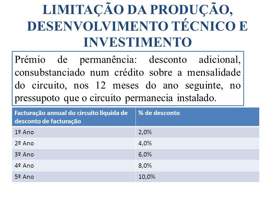 LIMITAÇÃO DA PRODUÇÃO, DESENVOLVIMENTO TÉCNICO E INVESTIMENTO Facturação annual do circuito líquida de desconto de facturação % de desconto 1º Ano2,0%