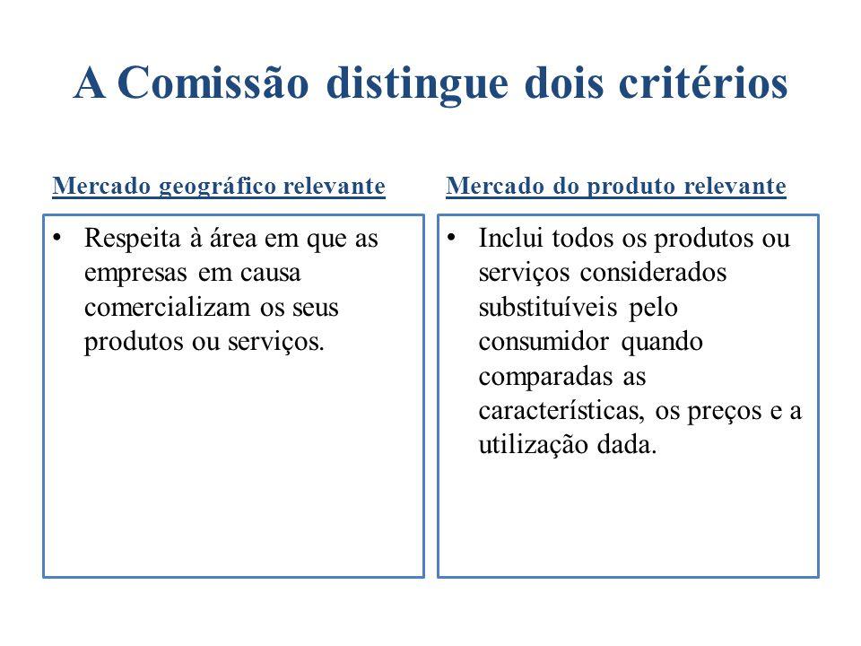 A Comissão distingue dois critérios Mercado geográfico relevante Respeita à área em que as empresas em causa comercializam os seus produtos ou serviço