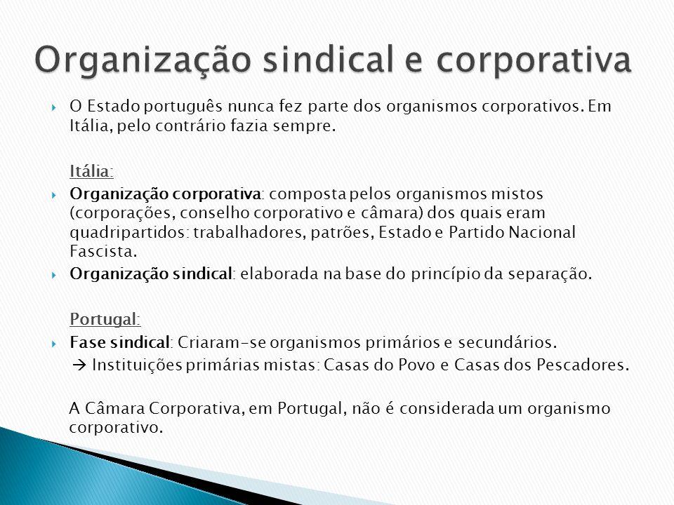 O Estado português nunca fez parte dos organismos corporativos. Em Itália, pelo contrário fazia sempre. Itália: Organização corporativa Organização co