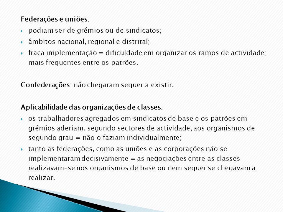 Federações e uniões: podiam ser de grémios ou de sindicatos; âmbitos nacional, regional e distrital; fraca implementação = dificuldade em organizar os