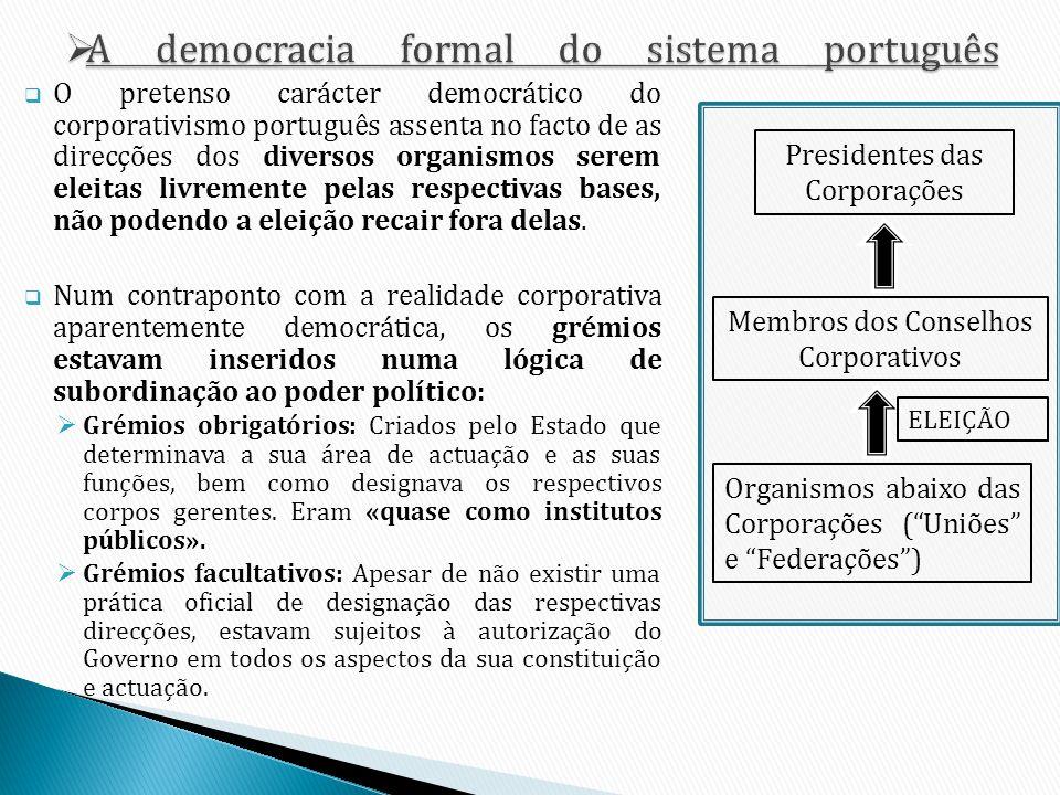 O pretenso carácter democrático do corporativismo português assenta no facto de as direcções dos diversos organismos serem eleitas livremente pelas re