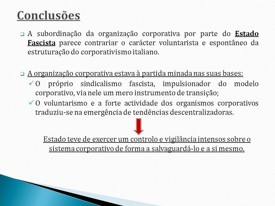 A subordinação da organização corporativa por parte do Estado Fascista parece contrariar o carácter voluntarista e espontâneo da estruturação do corpo