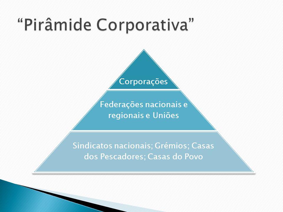 Corporações Federações nacionais e regionais e Uniões Sindicatos nacionais; Grémios; Casas dos Pescadores; Casas do Povo