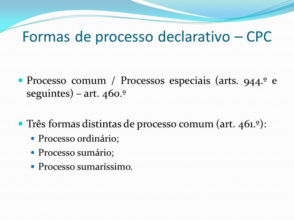 Fase do saneamento e condensação Decisão imediata do que for possível.