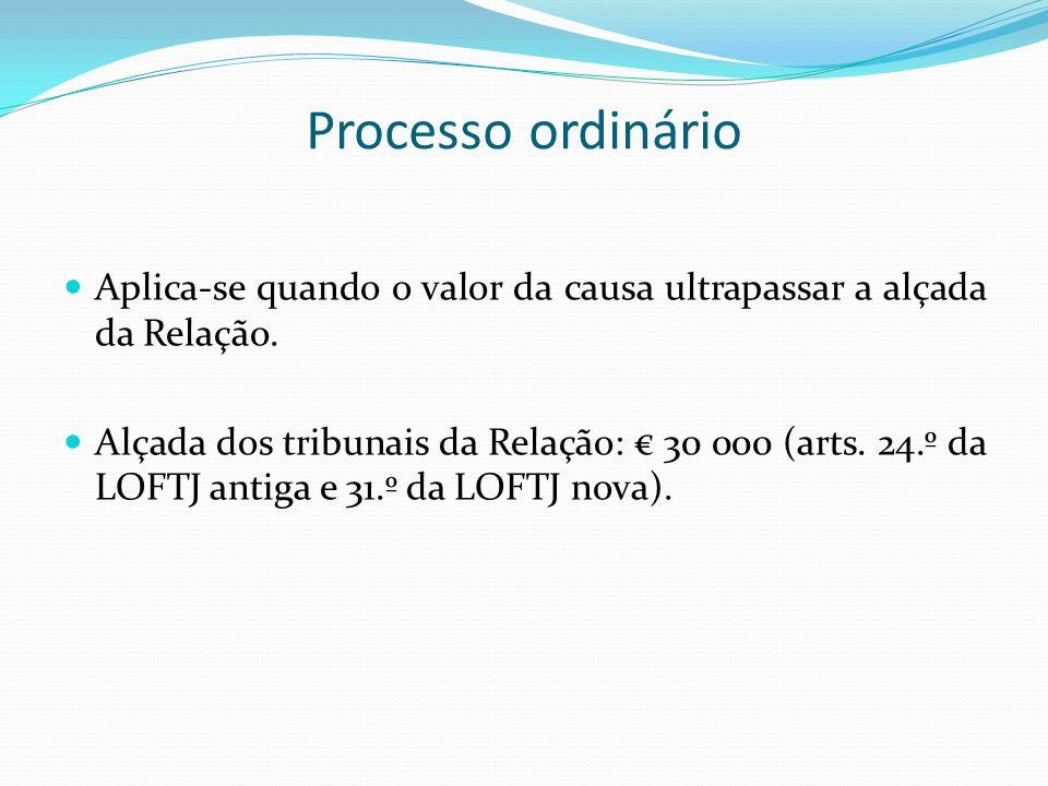 Erro na forma de processo Avaliação face ao pedido e ao valor da causa indicado.