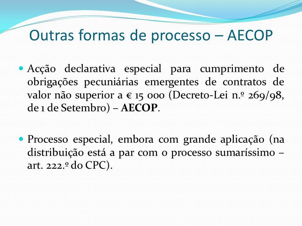Petição inicial Processo sumaríssimo (793): exposição da pretensão e dos respectivos fundamentos, com junção imediata dos elementos de prova.