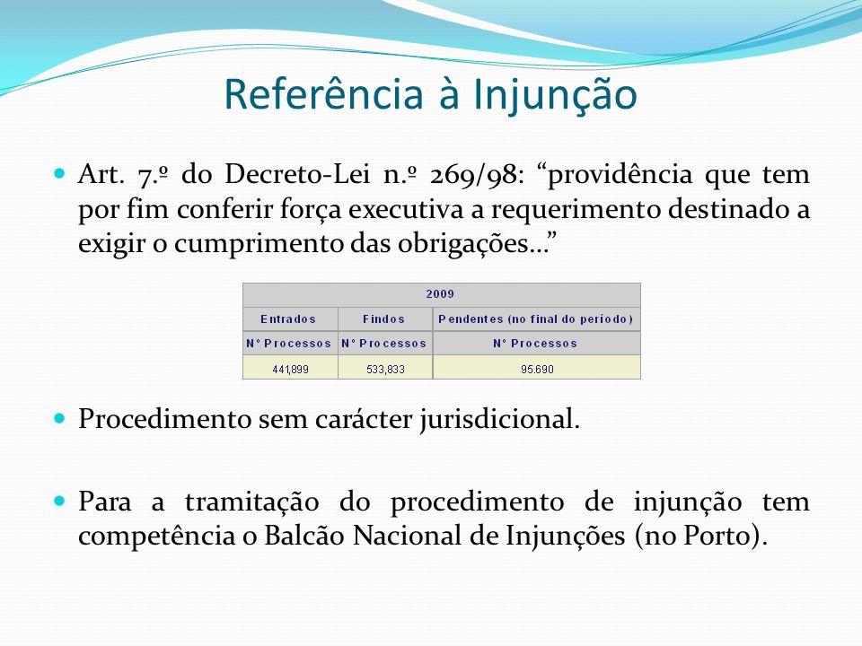 Outras formas de processo – RPCE Regime Processual Civil Experimental (Decreto-Lei n.º 108/2006, de 8 de Junho) – RPCE.