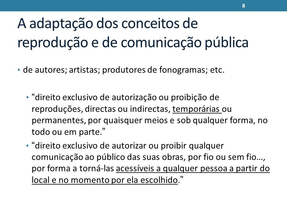 A adaptação dos conceitos de reprodução e de comunicação pública de autores; artistas; produtores de fonogramas; etc. direito exclusivo de autorização