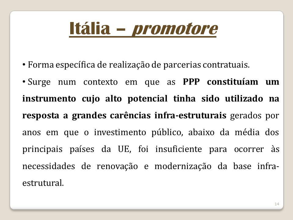 14 Itália – promotore Forma específica de realização de parcerias contratuais. Surge num contexto em que as PPP constituíam um instrumento cujo alto p
