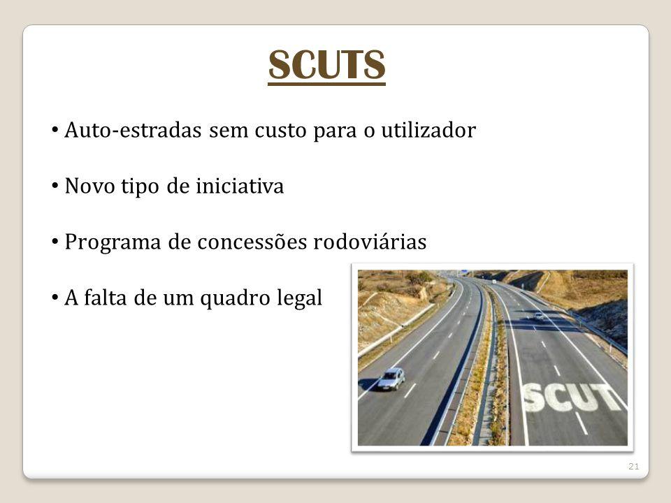 21 SCUTS Auto-estradas sem custo para o utilizador Novo tipo de iniciativa Programa de concessões rodoviárias A falta de um quadro legal