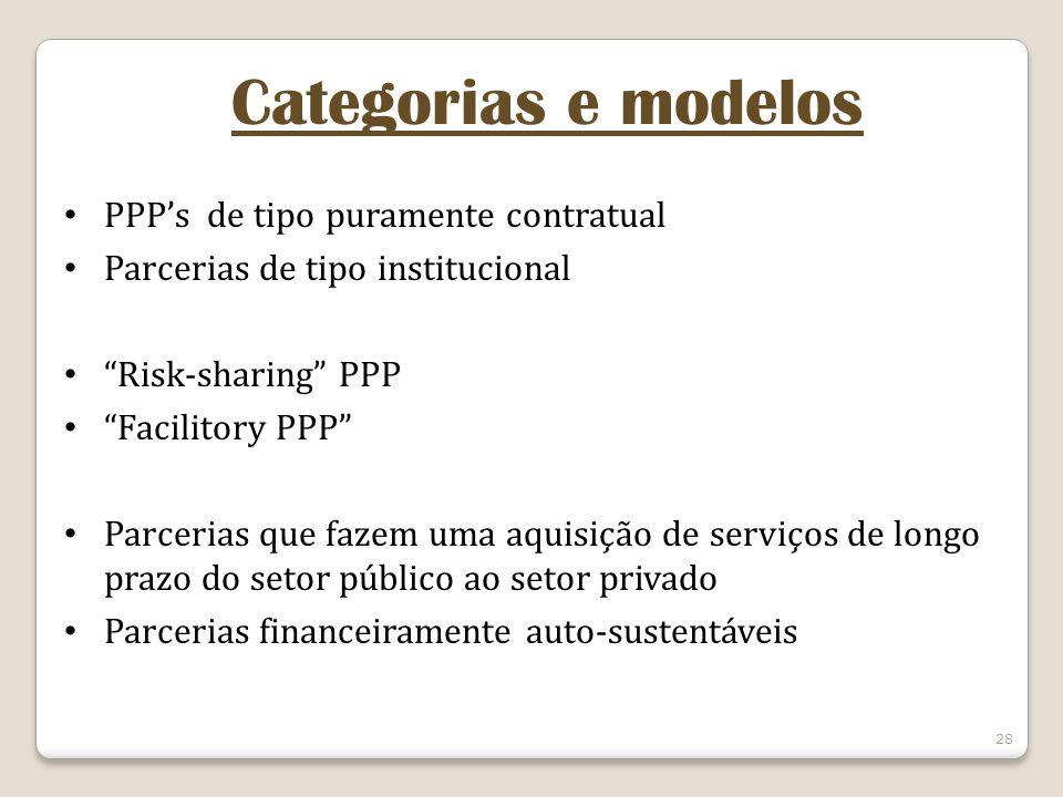28 Categorias e modelos PPPs de tipo puramente contratual Parcerias de tipo institucional Risk-sharing PPP Facilitory PPP Parcerias que fazem uma aquisição de serviços de longo prazo do setor público ao setor privado Parcerias financeiramente auto-sustentáveis