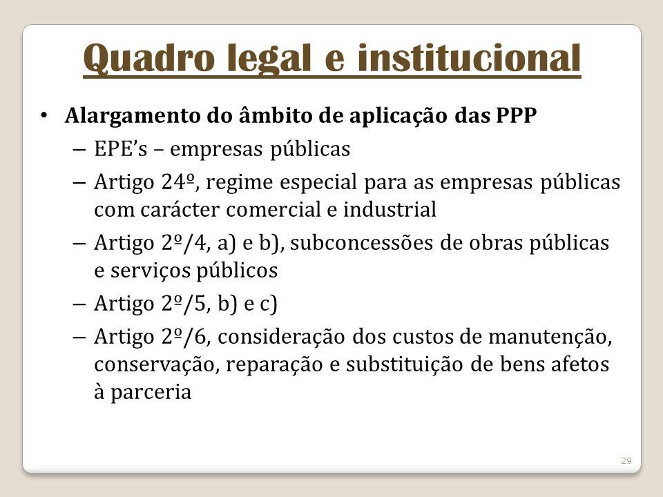 29 Quadro legal e institucional Alargamento do âmbito de aplicação das PPP – EPEs – empresas públicas – Artigo 24º, regime especial para as empresas p