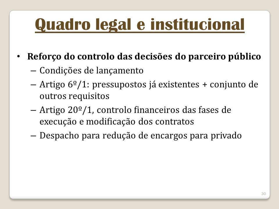 30 Quadro legal e institucional Reforço do controlo das decisões do parceiro público – Condições de lançamento – Artigo 6º/1: pressupostos já existent
