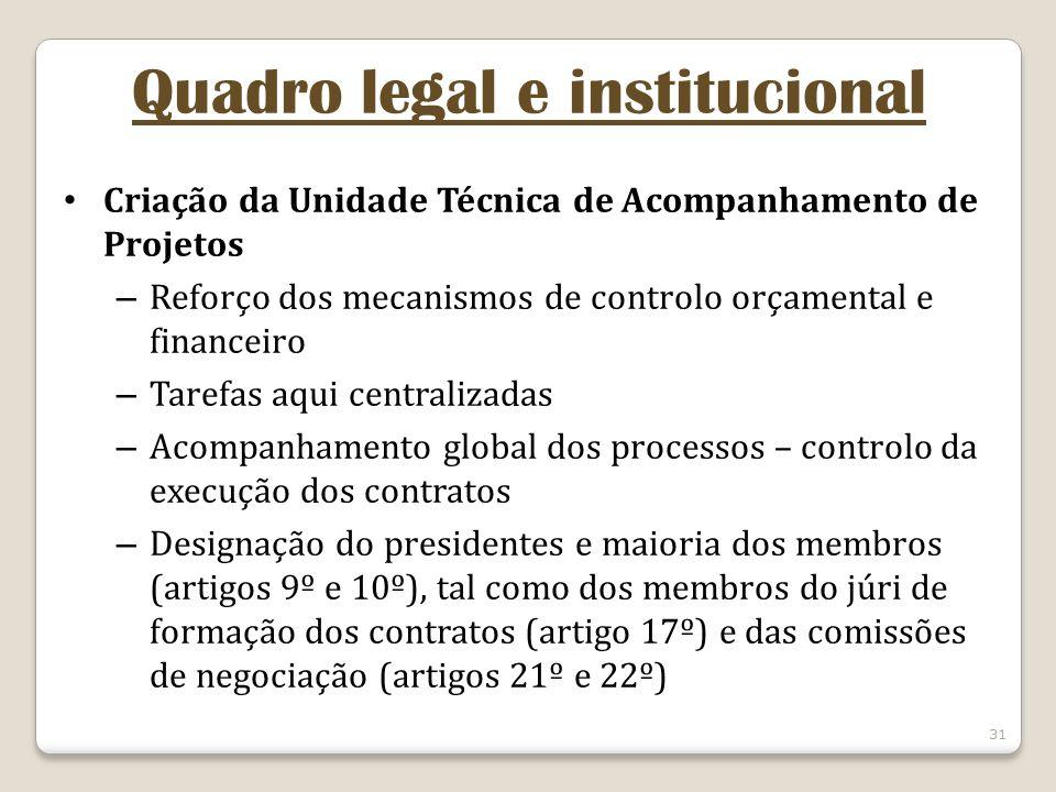 31 Quadro legal e institucional Criação da Unidade Técnica de Acompanhamento de Projetos – Reforço dos mecanismos de controlo orçamental e financeiro – Tarefas aqui centralizadas – Acompanhamento global dos processos – controlo da execução dos contratos – Designação do presidentes e maioria dos membros (artigos 9º e 10º), tal como dos membros do júri de formação dos contratos (artigo 17º) e das comissões de negociação (artigos 21º e 22º)