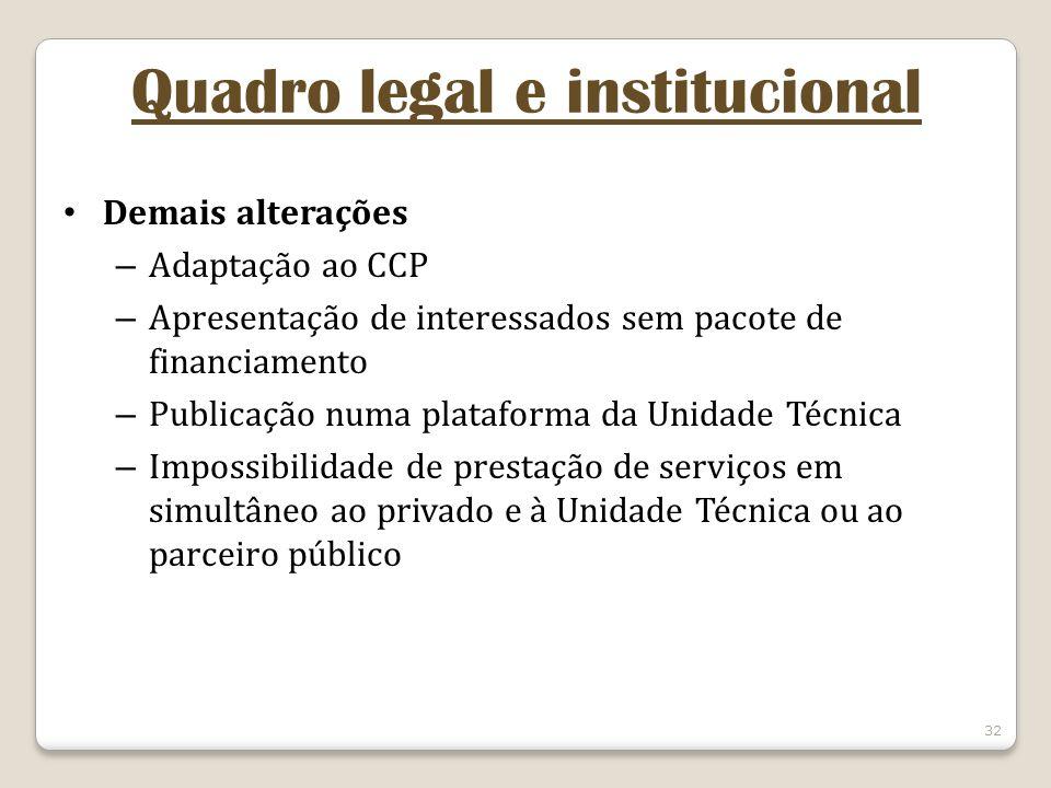 32 Quadro legal e institucional Demais alterações – Adaptação ao CCP – Apresentação de interessados sem pacote de financiamento – Publicação numa plat