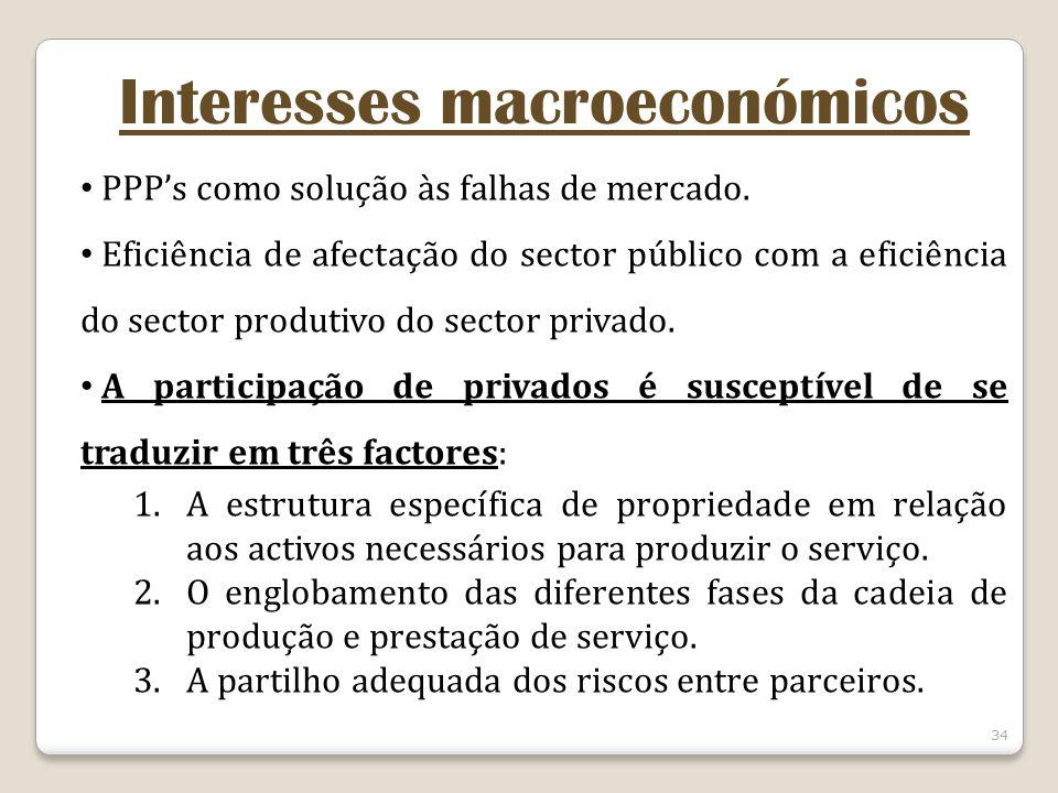 34 Interesses macroeconómicos PPPs como solução às falhas de mercado. Eficiência de afectação do sector público com a eficiência do sector produtivo d