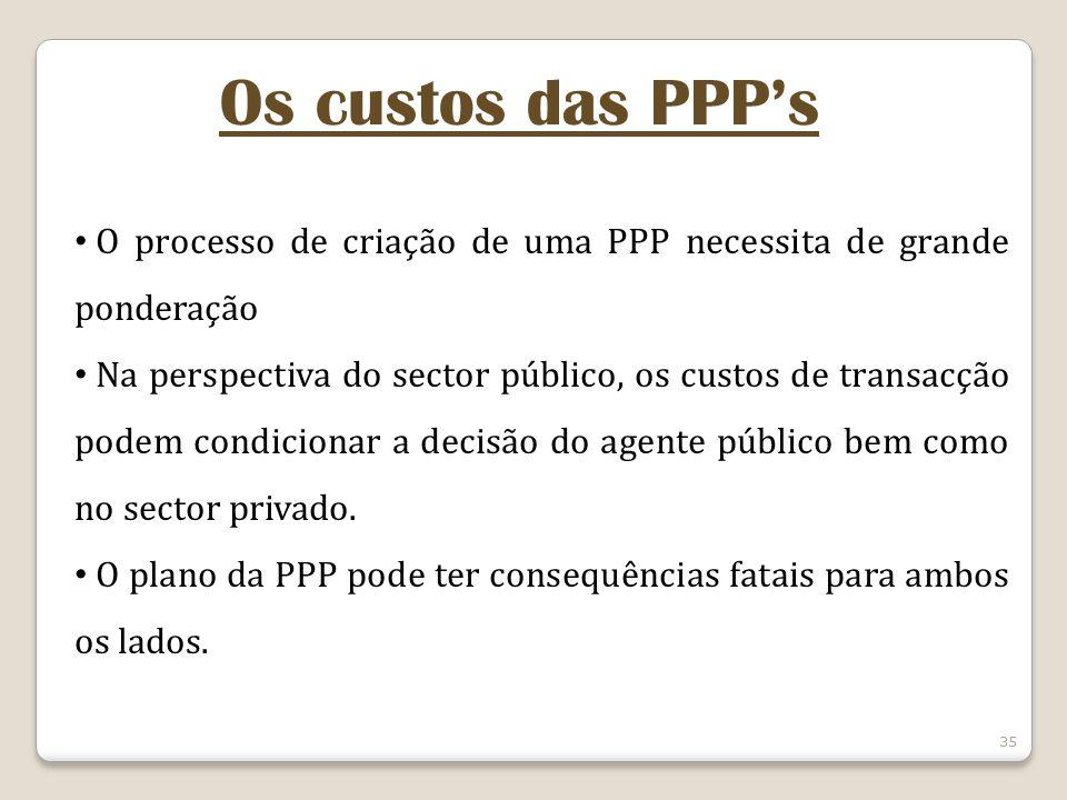 35 Os custos das PPPs O processo de criação de uma PPP necessita de grande ponderação Na perspectiva do sector público, os custos de transacção podem condicionar a decisão do agente público bem como no sector privado.