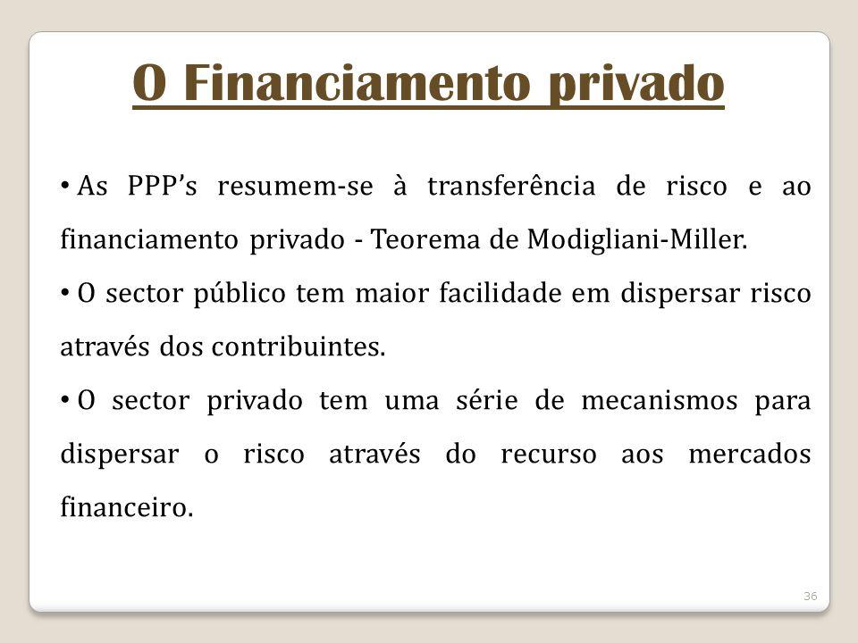 36 O Financiamento privado As PPPs resumem-se à transferência de risco e ao financiamento privado - Teorema de Modigliani-Miller. O sector público tem