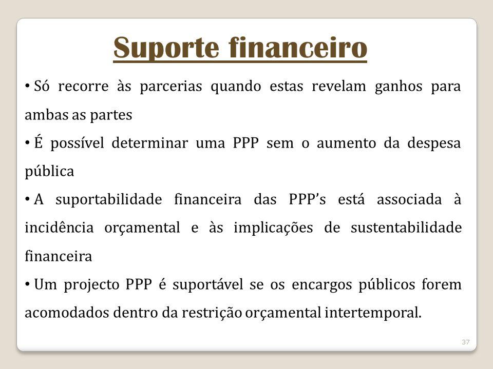 37 Suporte financeiro Só recorre às parcerias quando estas revelam ganhos para ambas as partes É possível determinar uma PPP sem o aumento da despesa