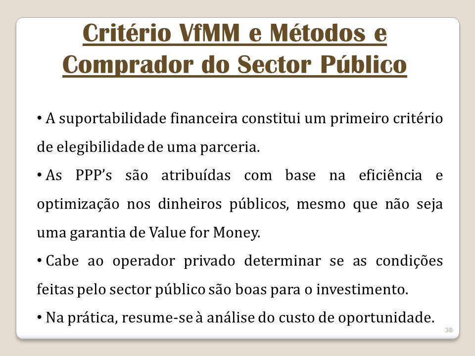38 Critério VfMM e Métodos e Comprador do Sector Público A suportabilidade financeira constitui um primeiro critério de elegibilidade de uma parceria.