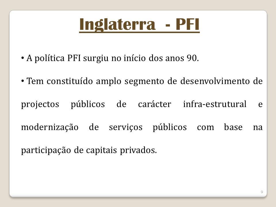 9 Inglaterra - PFI A política PFI surgiu no início dos anos 90. Tem constituído amplo segmento de desenvolvimento de projectos públicos de carácter in