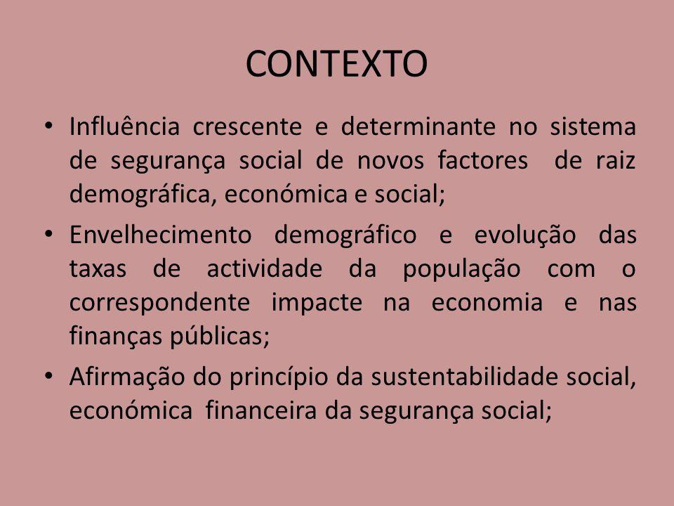 CONTEXTO Influência crescente e determinante no sistema de segurança social de novos factores de raiz demográfica, económica e social; Envelhecimento