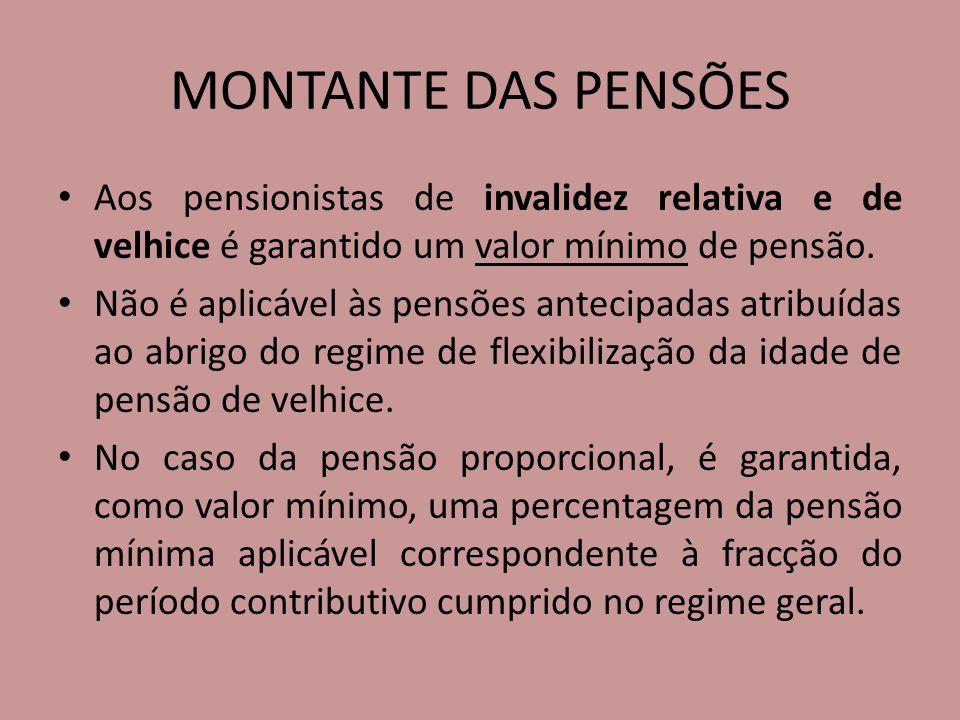 MONTANTE DAS PENSÕES Aos pensionistas de invalidez relativa e de velhice é garantido um valor mínimo de pensão. Não é aplicável às pensões antecipadas
