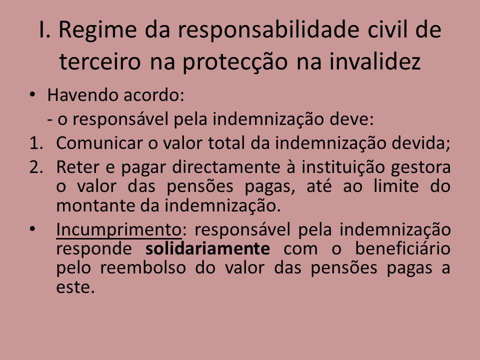 I. Regime da responsabilidade civil de terceiro na protecção na invalidez Havendo acordo: - o responsável pela indemnização deve: 1.Comunicar o valor
