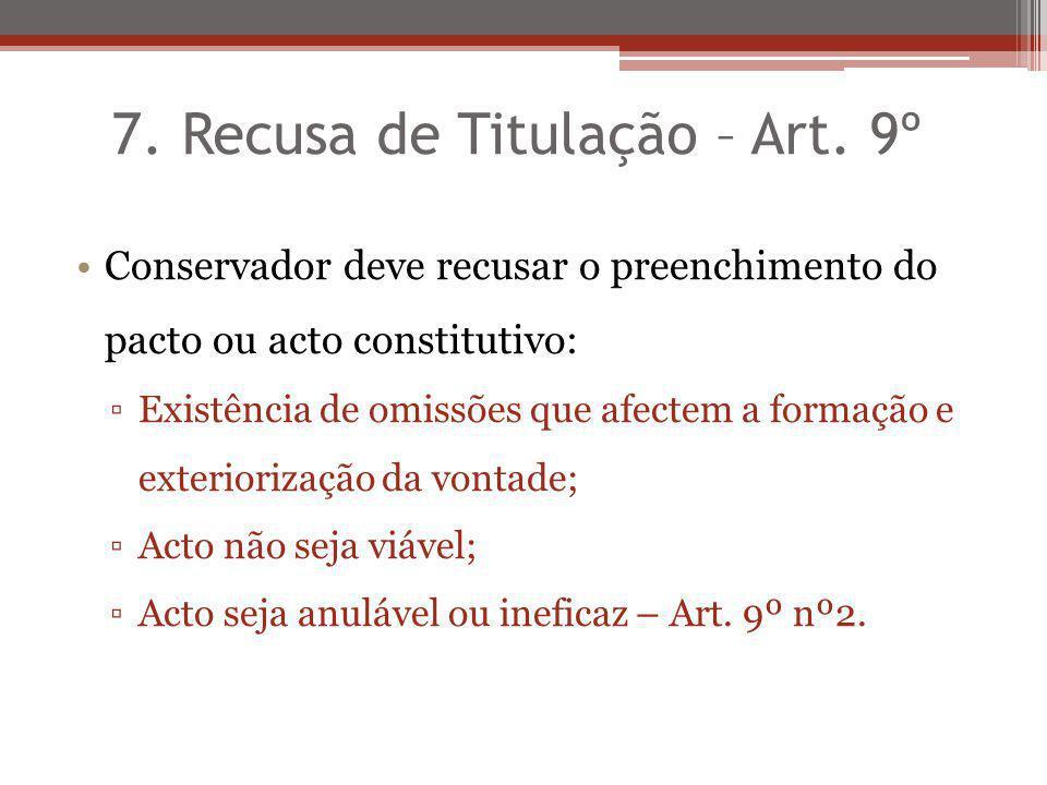 7.Recusa de Titulação – Art.