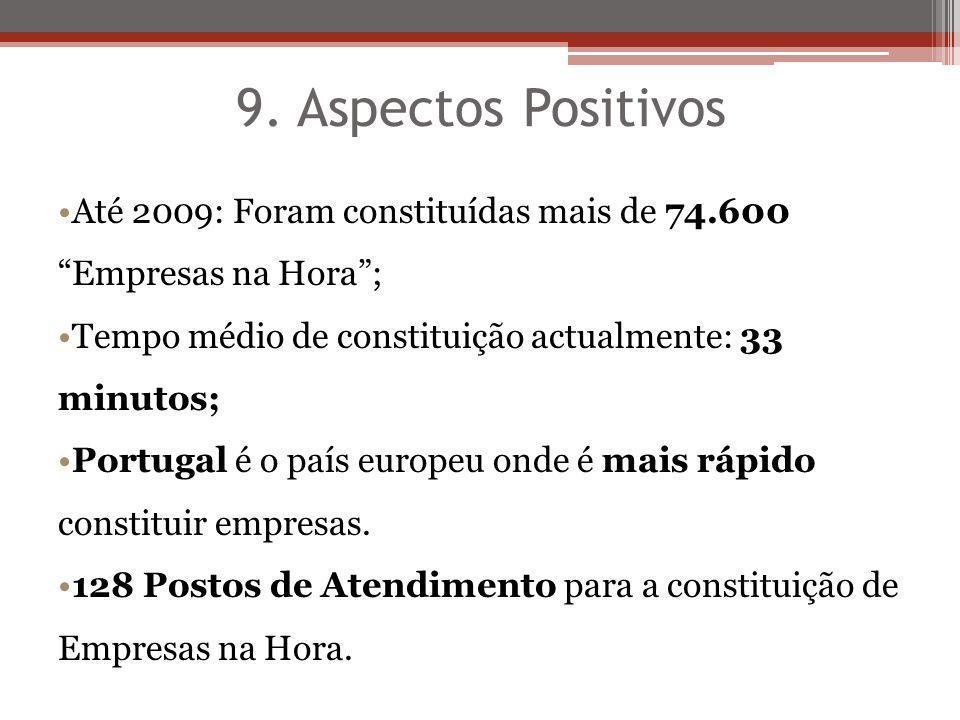 9. Aspectos Positivos Até 2009: Foram constituídas mais de 74.600 Empresas na Hora; Tempo médio de constituição actualmente: 33 minutos; Portugal é o