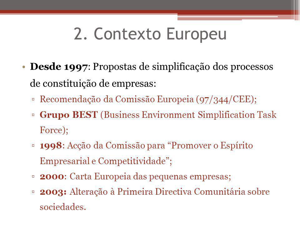 2. Contexto Europeu Desde 1997: Propostas de simplificação dos processos de constituição de empresas: Recomendação da Comissão Europeia (97/344/CEE);